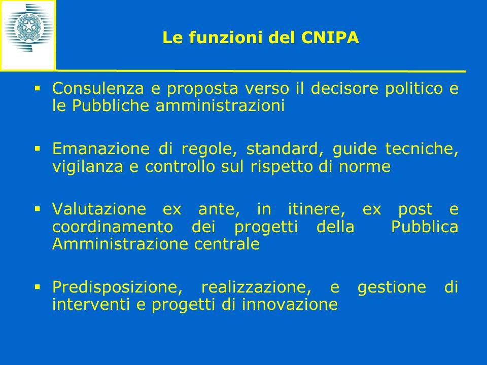 Le funzioni del CNIPA Consulenza e proposta verso il decisore politico e le Pubbliche amministrazioni Emanazione di regole, standard, guide tecniche,