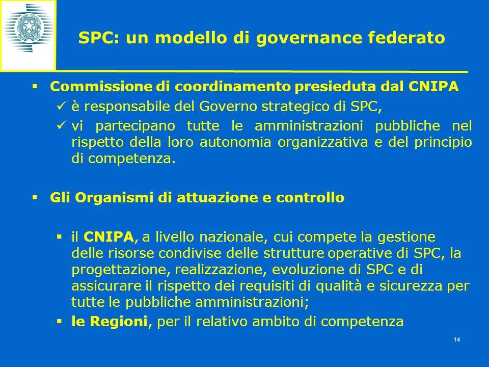 SPC: un modello di governance federato Commissione di coordinamento presieduta dal CNIPA è responsabile del Governo strategico di SPC, vi partecipano