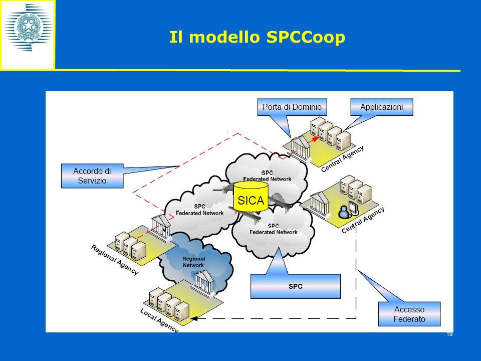 Il modello SPCCoop 19
