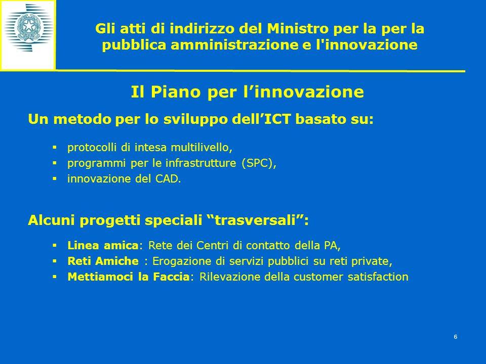 Gli atti di indirizzo del Ministro per la per la pubblica amministrazione e l'innovazione 6 Il Piano per linnovazione Un metodo per lo sviluppo dellIC
