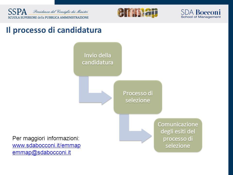 Invio della candidatura Processo di selezione Comunicazione degli esiti del processo di selezione Il processo di candidatura Per maggiori informazioni