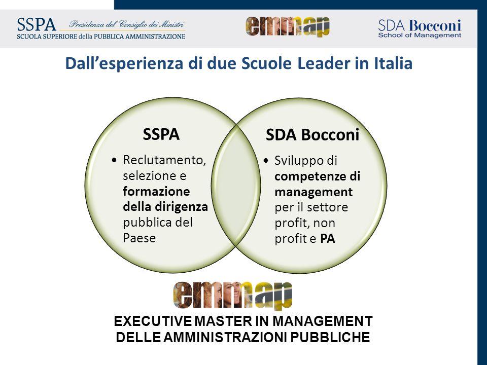 Dallesperienza di due Scuole Leader in Italia SSPA Reclutamento, selezione e formazione della dirigenza pubblica del Paese SDA Bocconi Sviluppo di com