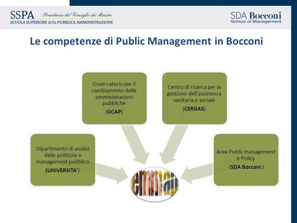 Dipartimento di analisi delle politiche e management pubblico (UNIVERSITA) Osservatorio per il cambiamento delle amministrazioni pubbliche (OCAP) Cent