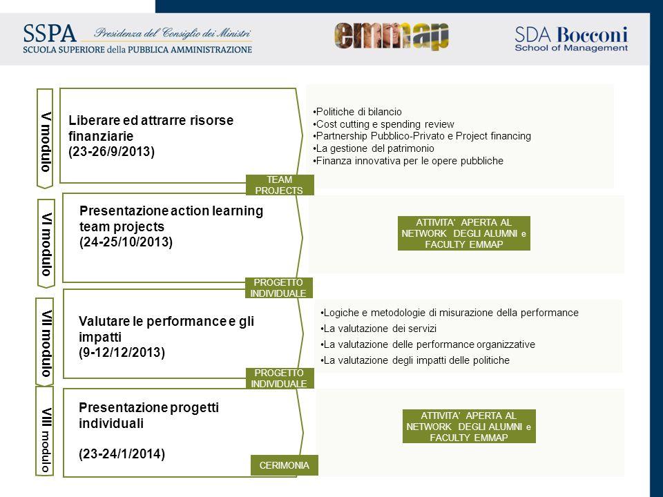 Politiche di bilancio Cost cutting e spending review Partnership Pubblico-Privato e Project financing La gestione del patrimonio Finanza innovativa pe