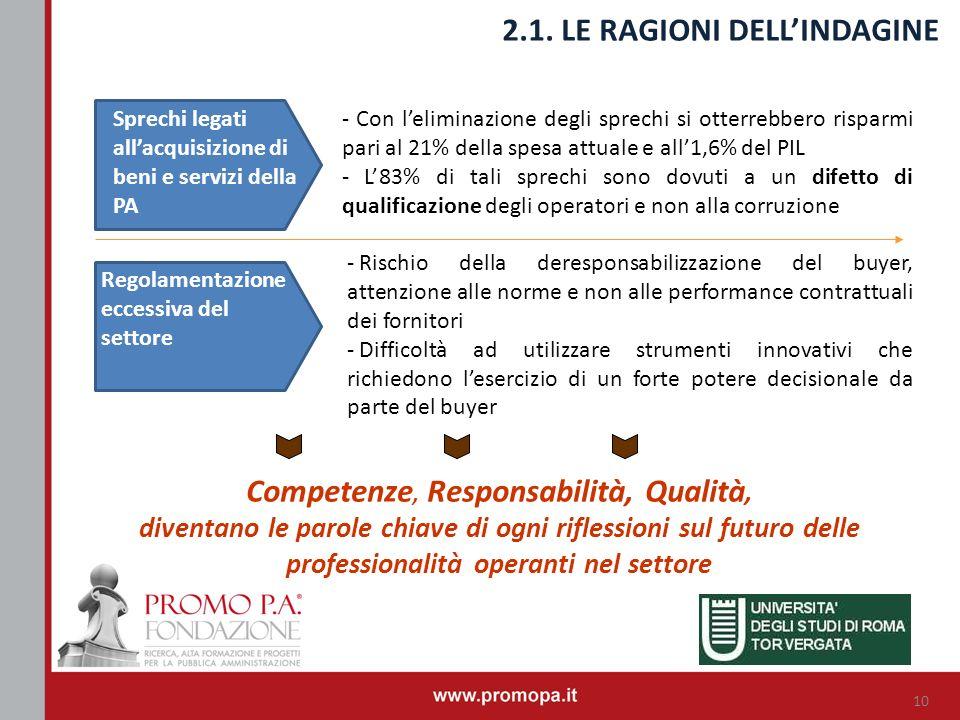 2.1. LE RAGIONI DELLINDAGINE 10 Competenze, Responsabilità, Qualità, diventano le parole chiave di ogni riflessioni sul futuro delle professionalità o