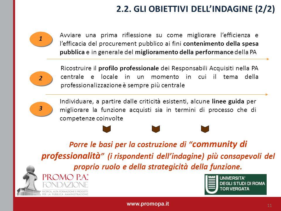 2.2. GLI OBIETTIVI DELLINDAGINE (2/2) 11 Ricostruire il profilo professionale dei Responsabili Acquisiti nella PA centrale e locale in un momento in c