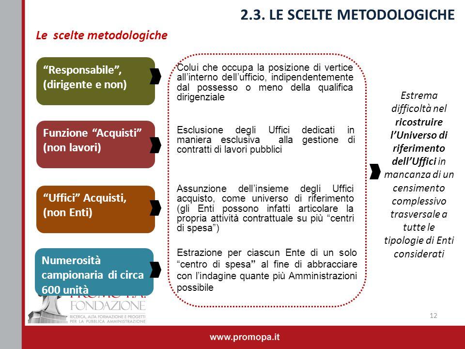 2.3. LE SCELTE METODOLOGICHE 12 Le scelte metodologiche Responsabile, (dirigente e non) Colui che occupa la posizione di vertice allinterno delluffici