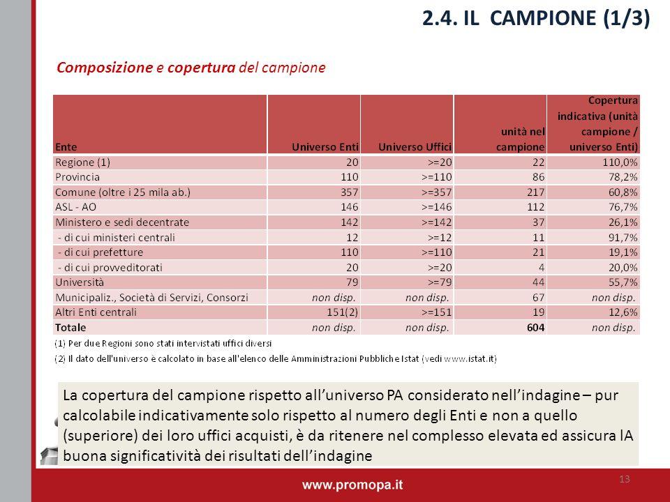 2.4. IL CAMPIONE (1/3) Composizione e copertura del campione 13 La copertura del campione rispetto alluniverso PA considerato nellindagine – pur calco