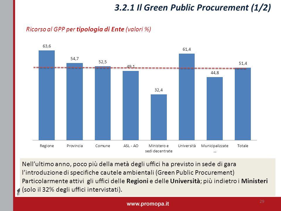 3.2.1 Il Green Public Procurement (1/2) Ricorso al GPP per tipologia di Ente (valori %) 29 Nellultimo anno, poco più della metà degli uffici ha previs