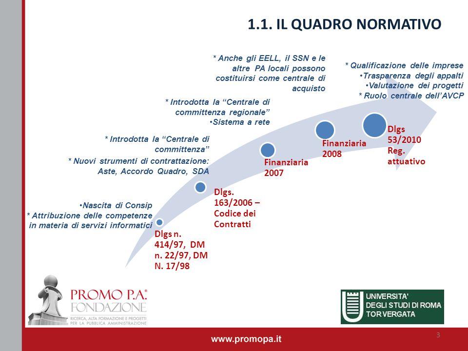 1.1. IL QUADRO NORMATIVO Dlgs n. 414/97, DM n. 22/97, DM N. 17/98 Dlgs. 163/2006 – Codice dei Contratti Finanziaria 2007 Finanziaria 2008 Dlgs 53/2010