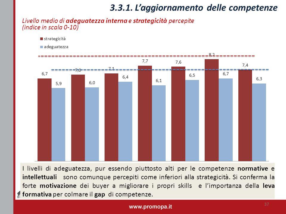 Livello medio di adeguatezza interna e strategicità percepite (indice in scala 0-10) 3.3.1. Laggiornamento delle competenze 37 I livelli di adeguatezz