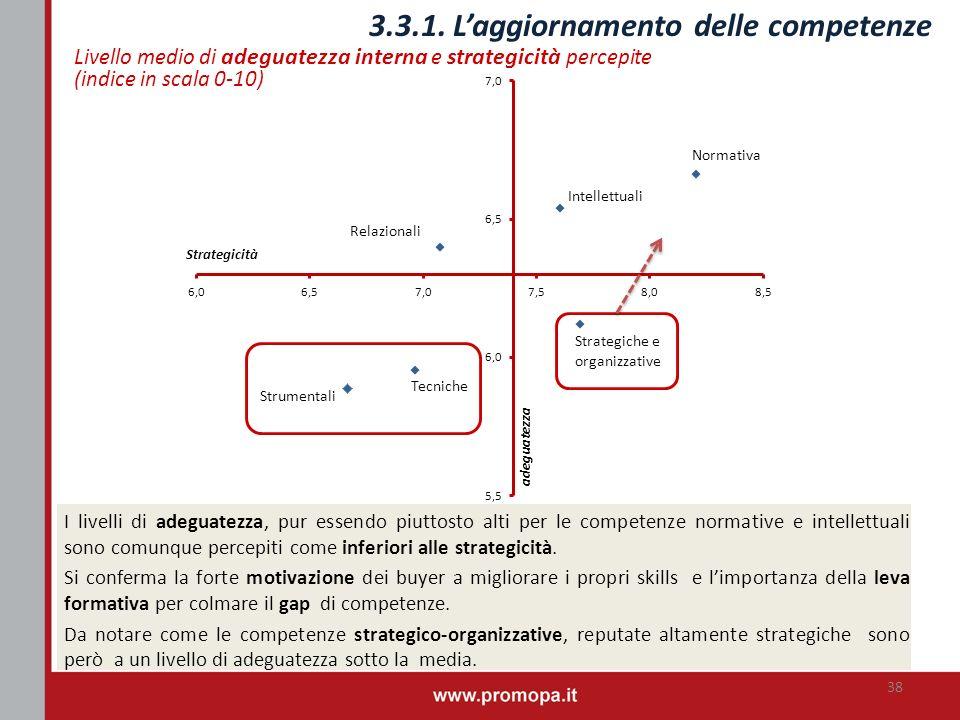 Livello medio di adeguatezza interna e strategicità percepite (indice in scala 0-10) 3.3.1. Laggiornamento delle competenze 38 I livelli di adeguatezz