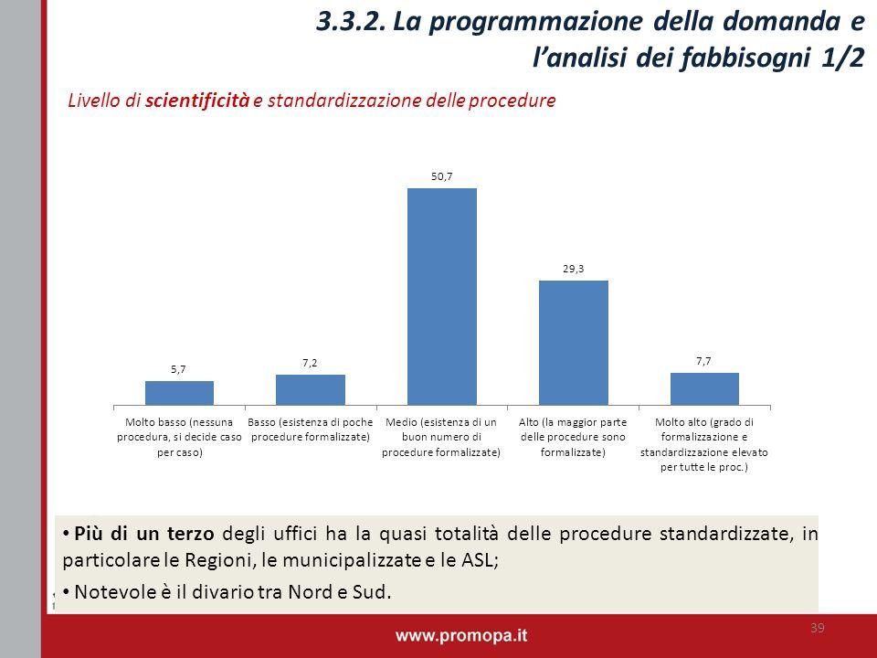 3.3.2. La programmazione della domanda e lanalisi dei fabbisogni 1/2 39 Più di un terzo degli uffici ha la quasi totalità delle procedure standardizza