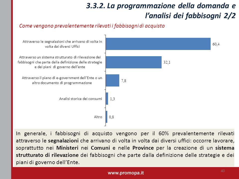 3.3.2. La programmazione della domanda e lanalisi dei fabbisogni 2/2 40 In generale, i fabbisogni di acquisto vengono per il 60% prevalentemente rilev
