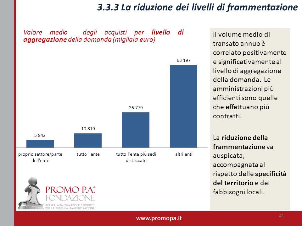 Valore medio degli acquisti per livello di aggregazione della domanda (migliaia euro) 3.3.3 La riduzione dei livelli di frammentazione 41 Il volume me
