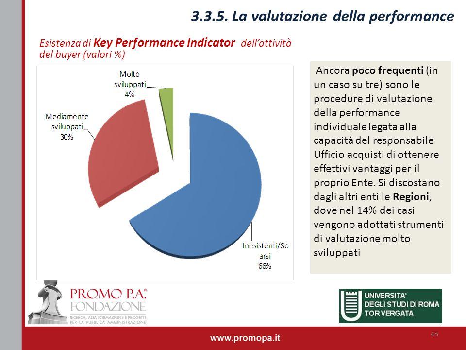 Esistenza di Key Performance Indicator dellattività del buyer (valori %) 3.3.5. La valutazione della performance 43 Ancora poco frequenti (in un caso