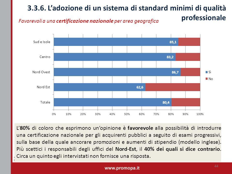 Favorevoli a una certificazione nazionale per area geografica 3.3.6. Ladozione di un sistema di standard minimi di qualità professionale L80% di color