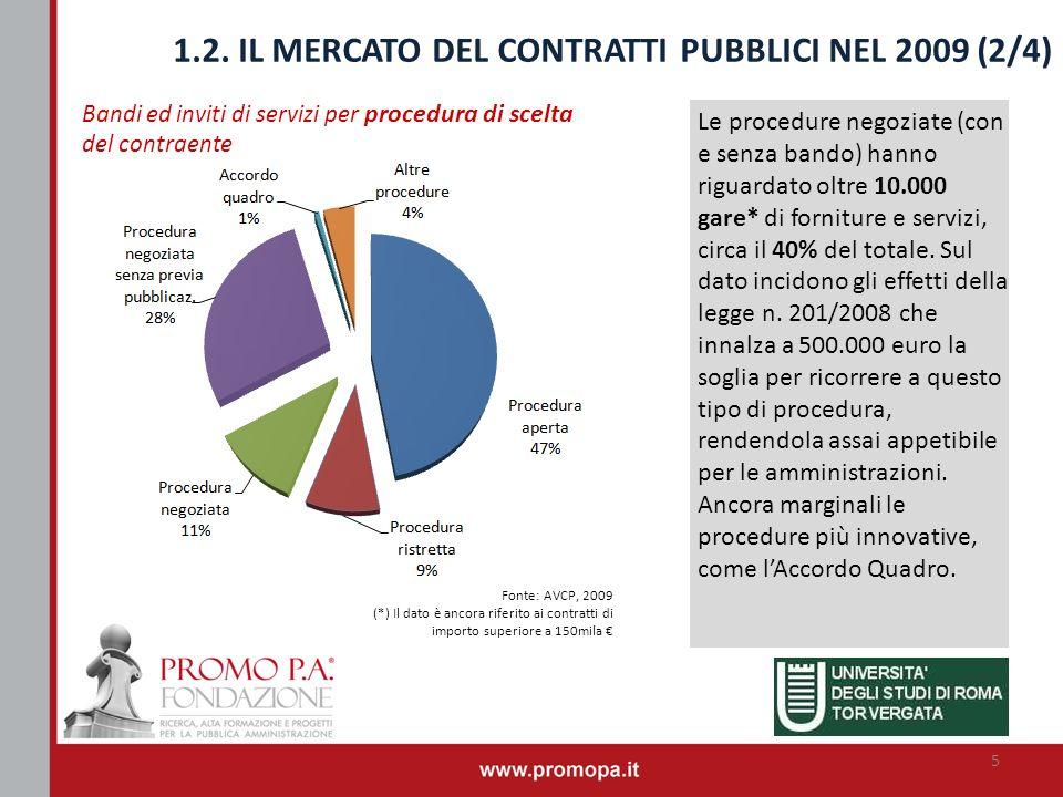 1.2. IL MERCATO DEL CONTRATTI PUBBLICI NEL 2009 (2/4) Bandi ed inviti di servizi per procedura di scelta del contraente Le procedure negoziate (con e