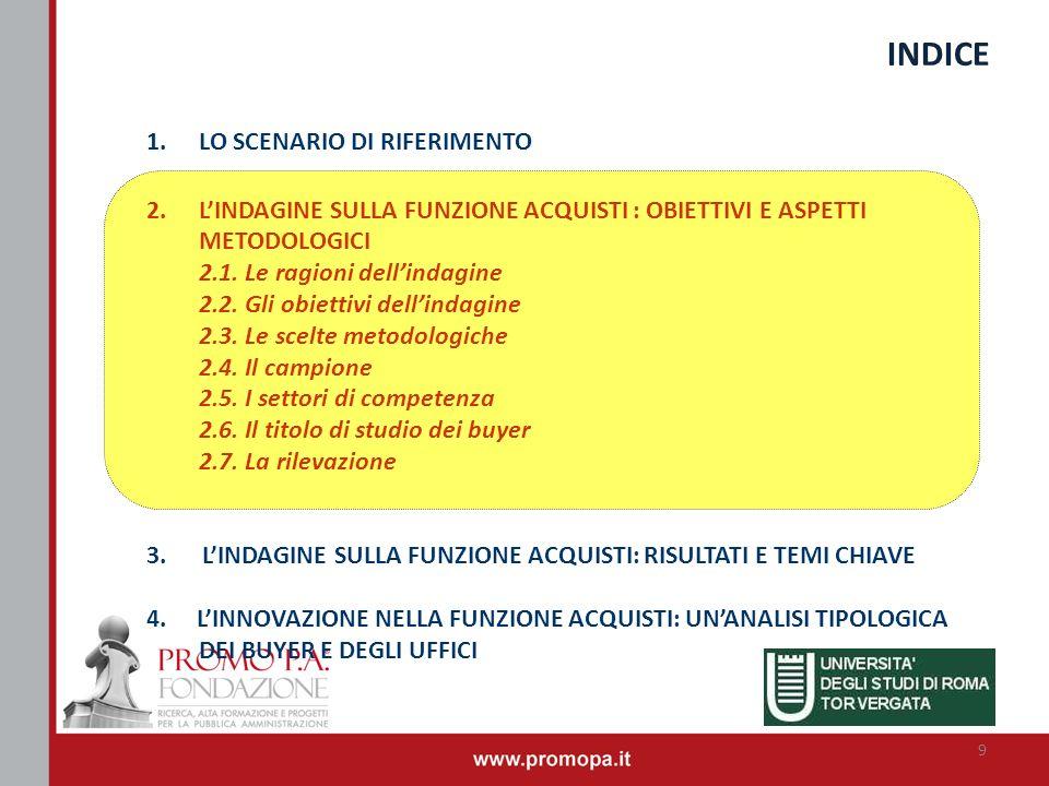 INDICE 1.LO SCENARIO DI RIFERIMENTO 2.LINDAGINE SULLA FUNZIONE ACQUISTI : OBIETTIVI E ASPETTI METODOLOGICI 2.1. Le ragioni dellindagine 2.2. Gli obiet