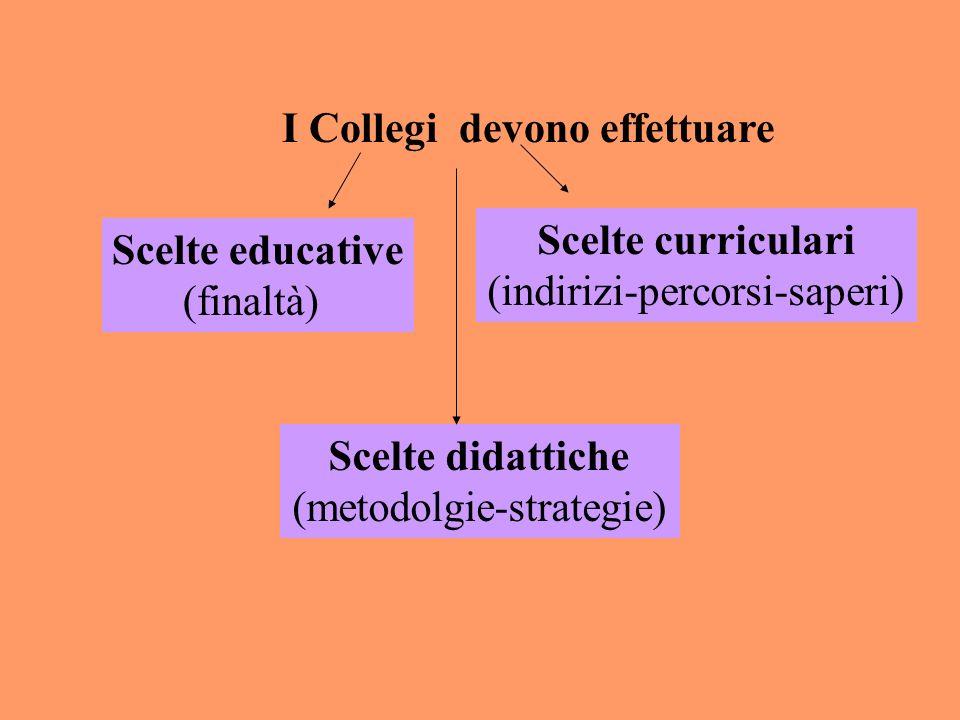 I Collegi devono effettuare Scelte educative (finaltà) Scelte curriculari (indirizi-percorsi-saperi) Scelte didattiche (metodolgie-strategie)