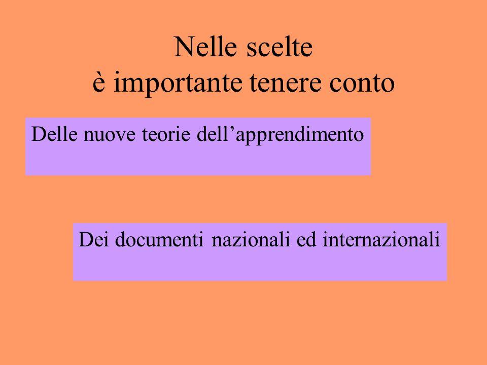 Nelle scelte è importante tenere conto Delle nuove teorie dellapprendimento Dei documenti nazionali ed internazionali