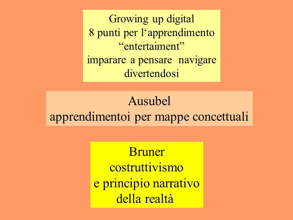 Growing up digital 8 punti per lapprendimento entertaiment imparare a pensare navigare divertendosi Ausubel apprendimentoi per mappe concettuali Bruner costruttivismo e principio narrativo della realtà