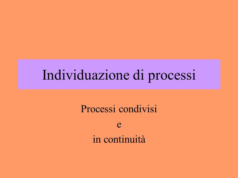 Individuazione di processi Processi condivisi e in continuità