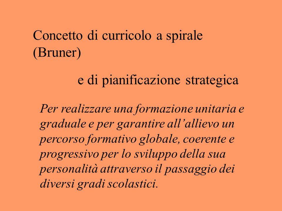 Concetto di curricolo a spirale (Bruner) e di pianificazione strategica Per realizzare una formazione unitaria e graduale e per garantire allallievo u