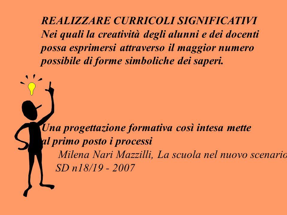 REALIZZARE CURRICOLI SIGNIFICATIVI Nei quali la creatività degli alunni e dei docenti possa esprimersi attraverso il maggior numero possibile di forme simboliche dei saperi.