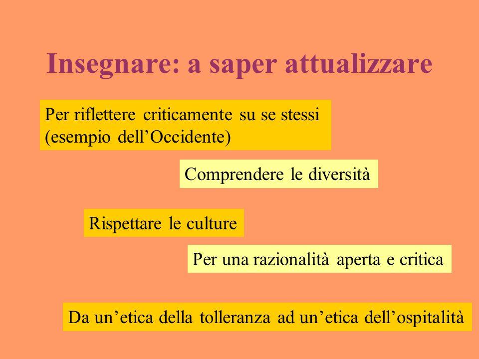 Insegnare: a saper attualizzare Per riflettere criticamente su se stessi (esempio dellOccidente) Comprendere le diversità Rispettare le culture Per un