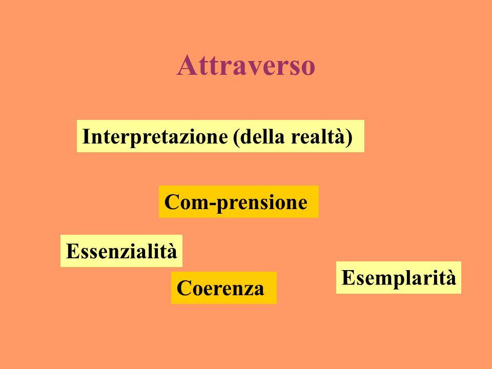 Attraverso Interpretazione (della realtà) Com-prensione Essenzialità Coerenza Esemplarità
