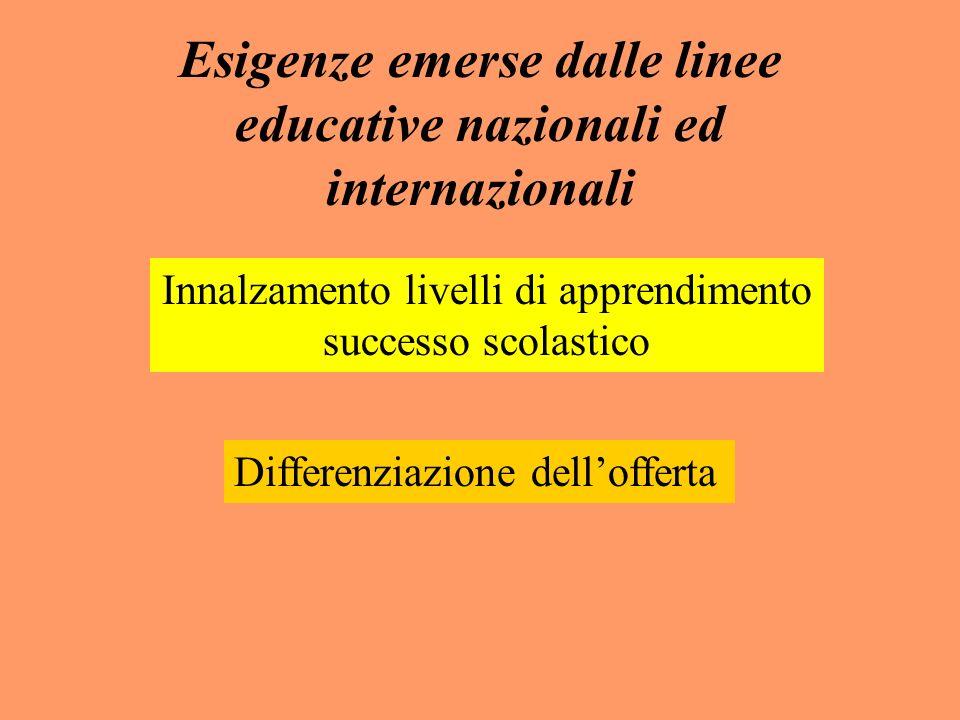 Esigenze emerse dalle linee educative nazionali ed internazionali Innalzamento livelli di apprendimento successo scolastico Differenziazione dellofferta