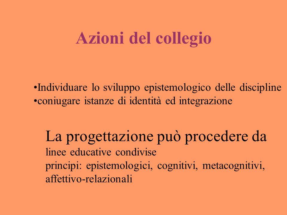 Azioni del collegio Individuare lo sviluppo epistemologico delle discipline coniugare istanze di identità ed integrazione La progettazione può procedere da linee educative condivise principi: epistemologici, cognitivi, metacognitivi, affettivo-relazionali