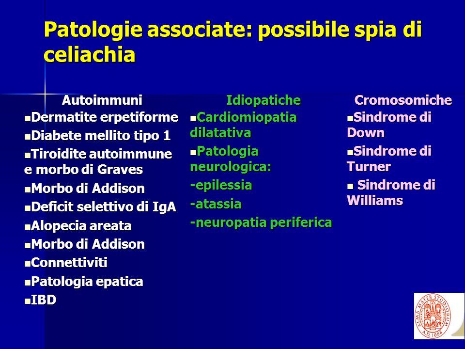 Patologie associate: possibile spia di celiachia CromosomicheIdiopaticheAutoimmuni Sindrome di Down Sindrome di Down Sindrome di Turner Sindrome di Tu