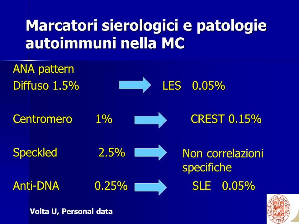 Marcatori sierologici e patologie autoimmuni nella MC ANA pattern Diffuso 1.5% LES 0.05% Centromero 1% CREST 0.15% Speckled 2.5% Anti-DNA 0.25%SLE 0.0