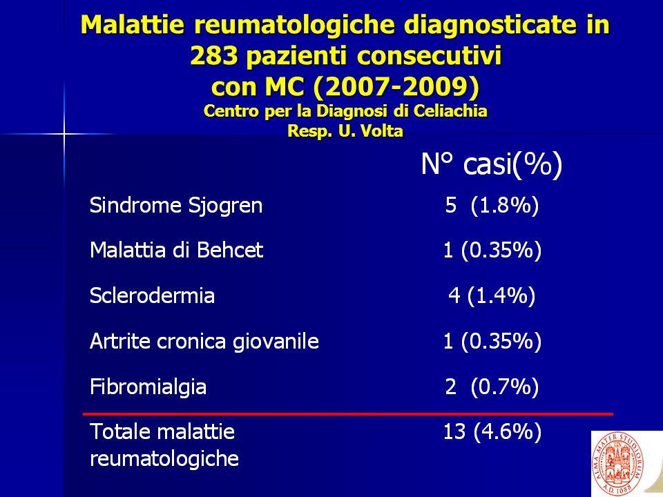 Malattie reumatologiche diagnosticate in 283 pazienti consecutivi con MC (2007-2009) Centro per la Diagnosi di Celiachia Resp. U. Volta