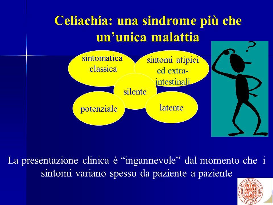 Celiachia: una sindrome più che ununica malattia sintomatica classica sintomi atipici ed extra- intestinali silente potenziale latente La presentazion