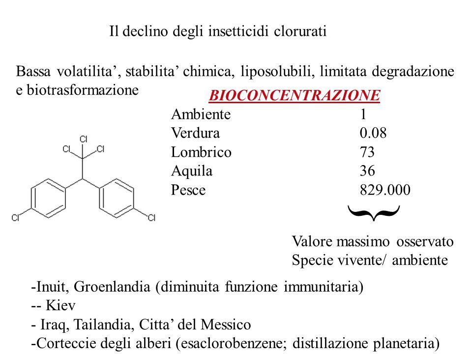 Bassa volatilita, stabilita chimica, liposolubili, limitata degradazione e biotrasformazione Il declino degli insetticidi clorurati BIOCONCENTRAZIONE