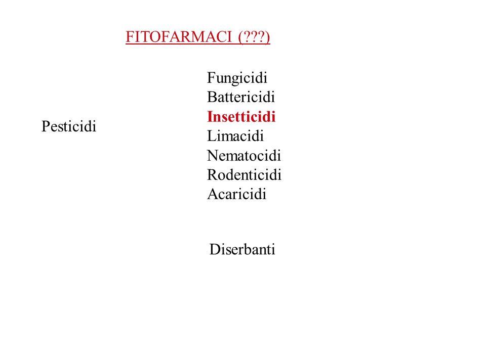Pesticidi Fungicidi Battericidi Insetticidi Limacidi Nematocidi Rodenticidi Acaricidi Diserbanti FITOFARMACI (???)