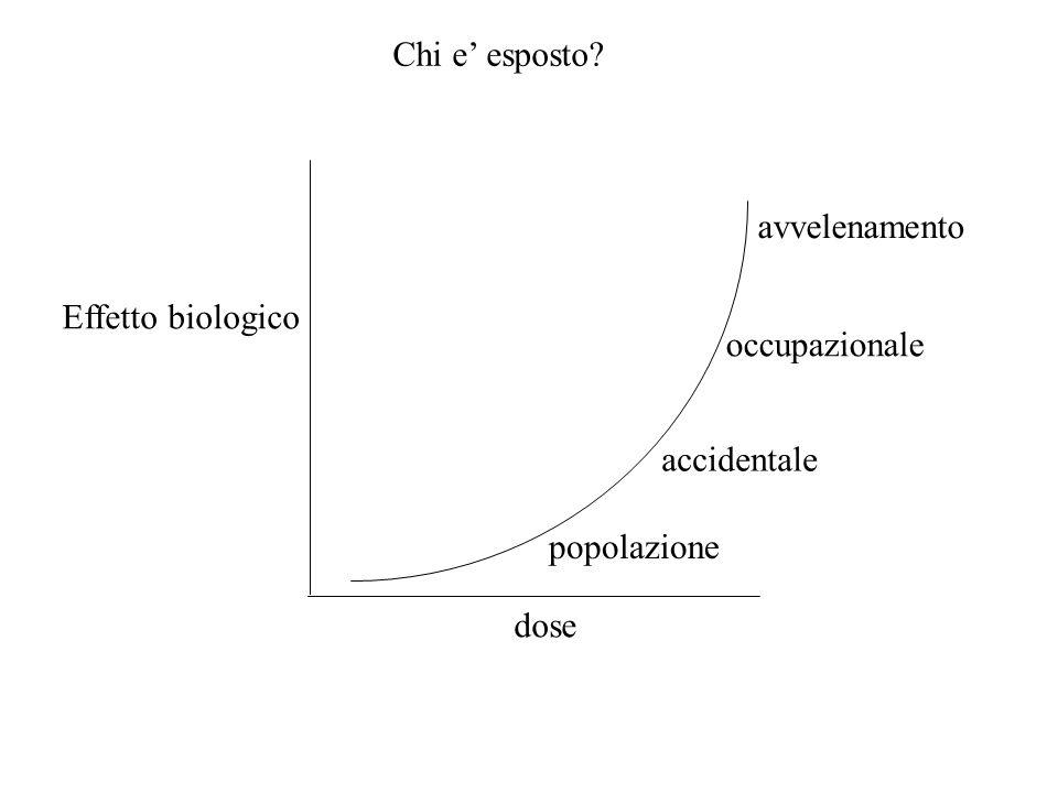 popolazione accidentale occupazionale avvelenamento Effetto biologico dose Chi e esposto?