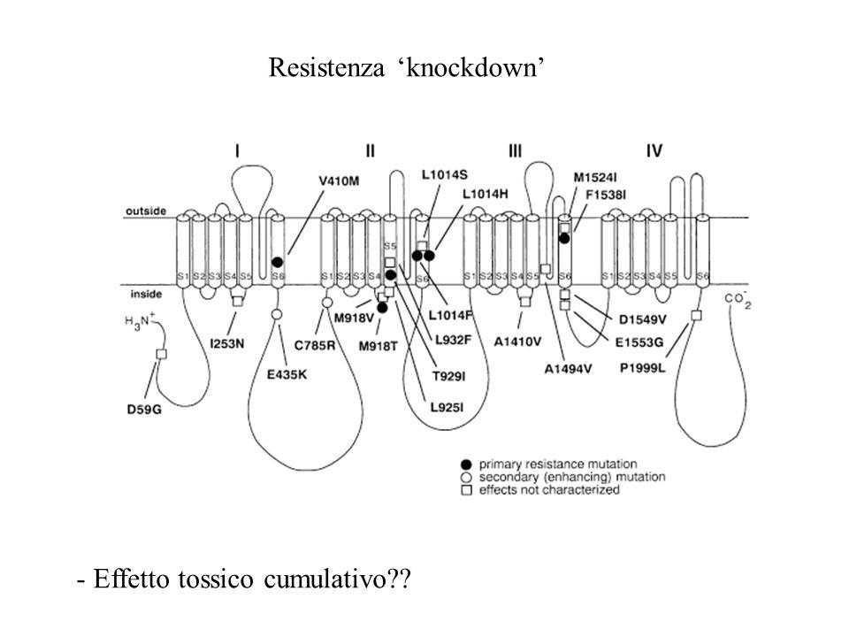Resistenza knockdown - Effetto tossico cumulativo??