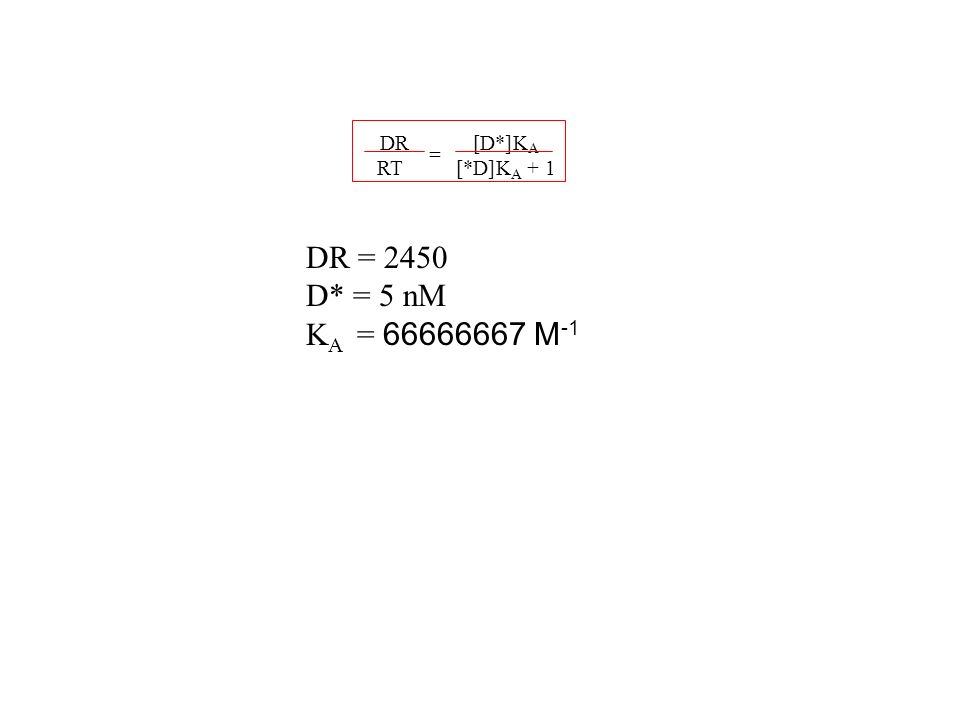 DR RT [D*]K A [*D]K A + 1 = DR = 2450 D* = 5 nM K A = 66666667 M -1