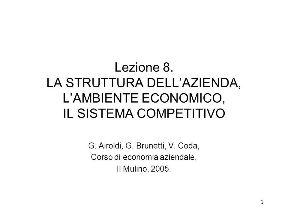 1 Lezione 8. LA STRUTTURA DELLAZIENDA, LAMBIENTE ECONOMICO, IL SISTEMA COMPETITIVO G. Airoldi, G. Brunetti, V. Coda, Corso di economia aziendale, Il M