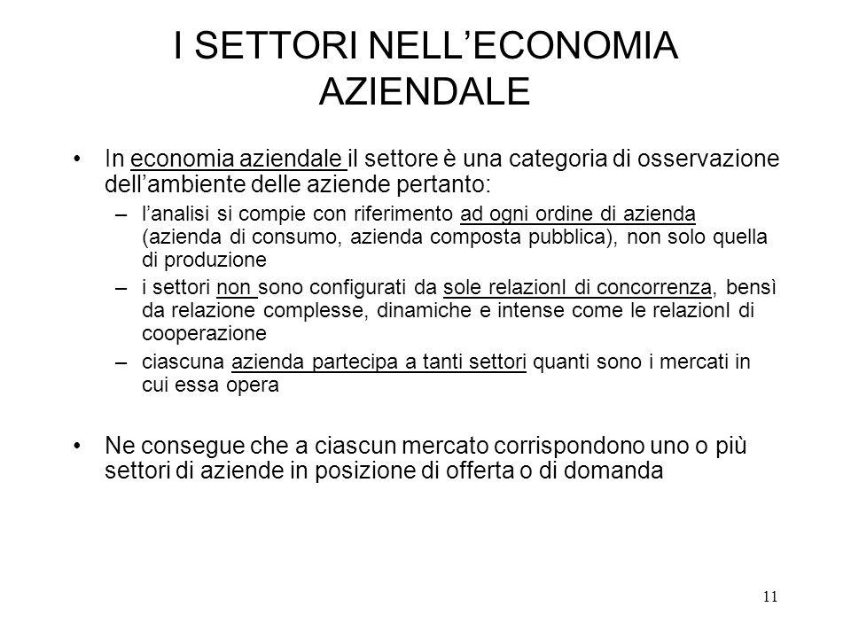 11 I SETTORI NELLECONOMIA AZIENDALE In economia aziendale il settore è una categoria di osservazione dellambiente delle aziende pertanto: –lanalisi si