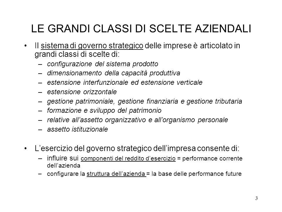 3 LE GRANDI CLASSI DI SCELTE AZIENDALI Il sistema di governo strategico delle imprese è articolato in grandi classi di scelte di: –configurazione del