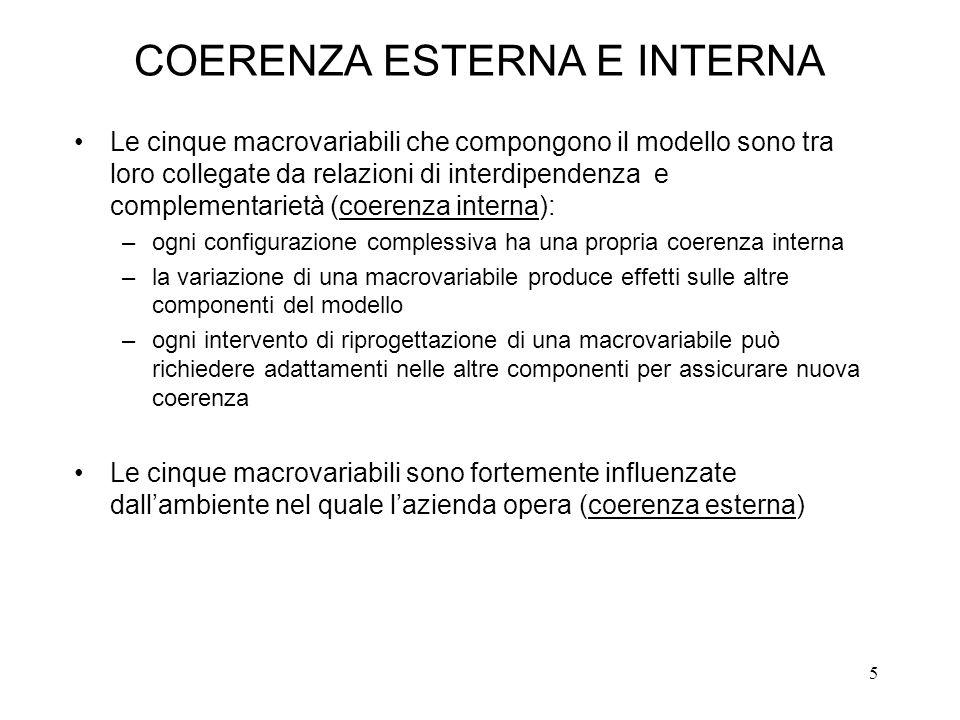 5 COERENZA ESTERNA E INTERNA Le cinque macrovariabili che compongono il modello sono tra loro collegate da relazioni di interdipendenza e complementar