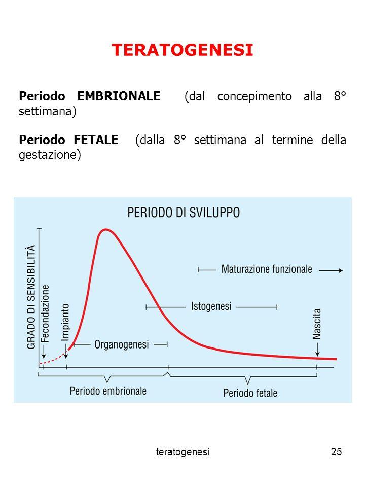 teratogenesi25 TERATOGENESI Periodo EMBRIONALE (dal concepimento alla 8° settimana) Periodo FETALE (dalla 8° settimana al termine della gestazione)