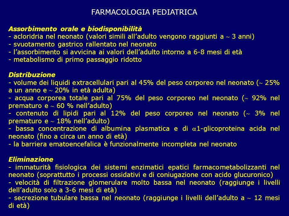 FARMACOLOGIA PEDIATRICA Assorbimento orale e biodisponibilità - acloridria nel neonato (valori simili alladulto vengono raggiunti a 3 anni) - svuotame