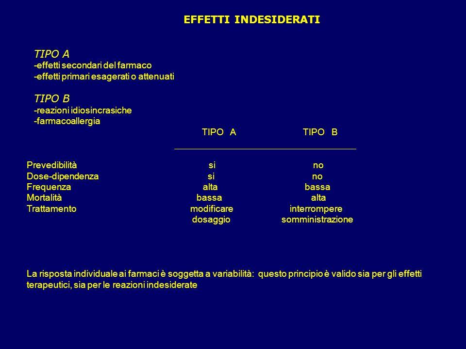 EFFETTI INDESIDERATI TIPO A -effetti secondari del farmaco -effetti primari esagerati o attenuati TIPO B -reazioni idiosincrasiche -farmacoallergia TI