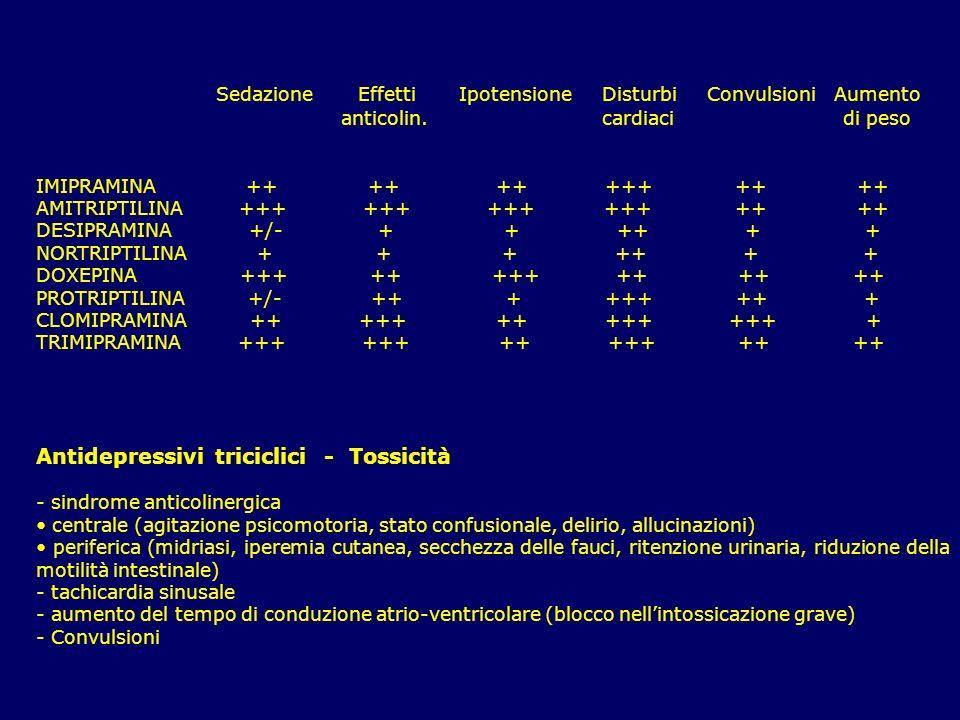 Sedazione Effetti Ipotensione Disturbi Convulsioni Aumento anticolin. cardiaci di peso IMIPRAMINA ++ ++ ++ +++ ++ ++ AMITRIPTILINA +++ +++ +++ +++ ++